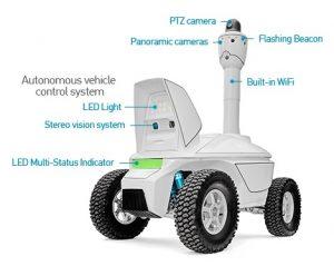 Security patrol robot. model S5 PTZ